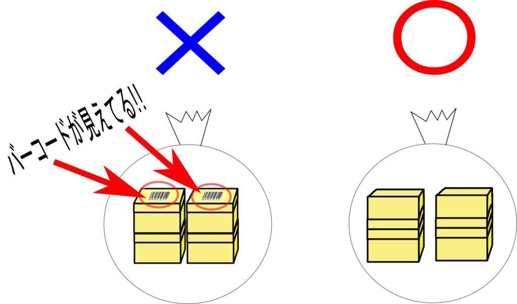 バーコードの隠し方例