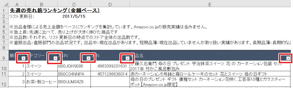 Amazon出品大学⑦