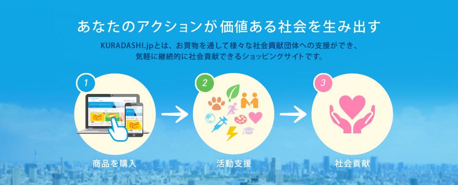 KURADASHI.jpの仕組み