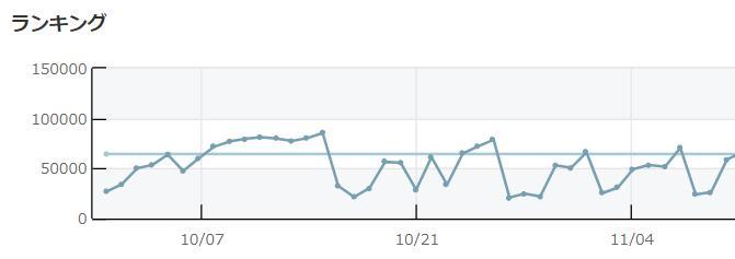 モノレートのグラフ