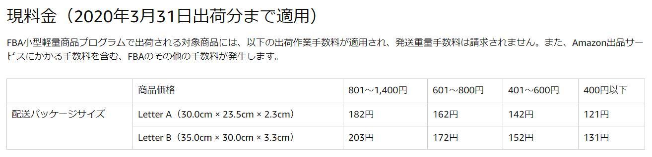 小型軽量プラグラムの現料金(2020年3月31日出荷分まで適用)