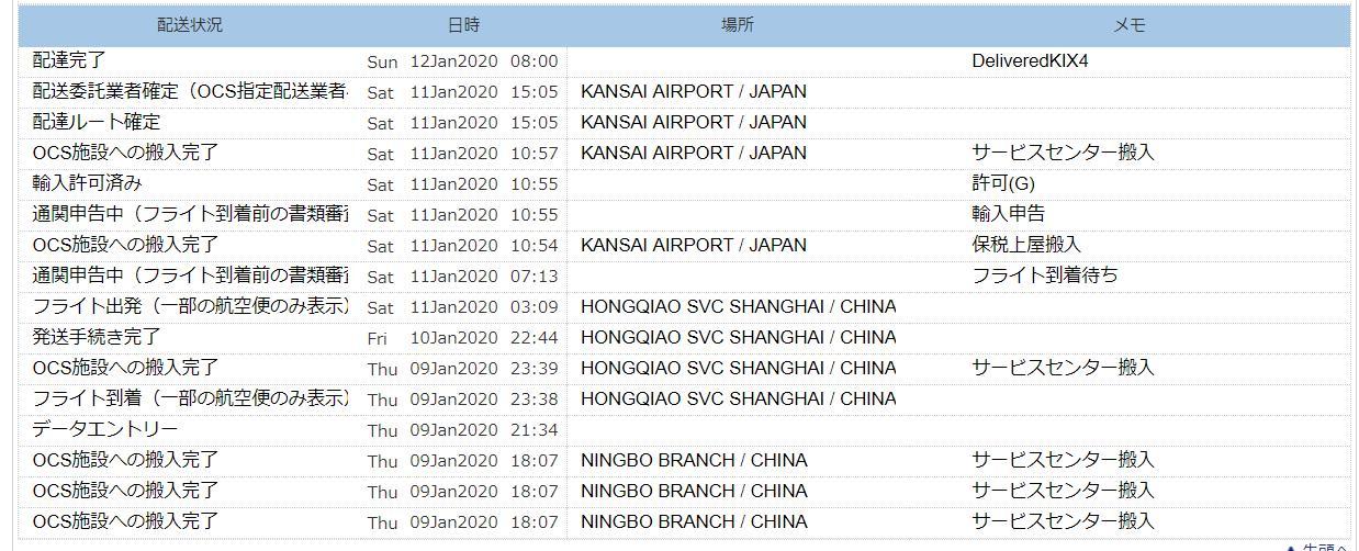 中国からの発送履歴