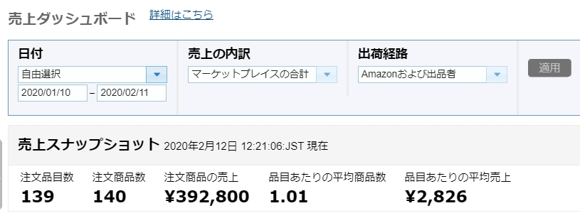 Amazonの1商品の売り上げ