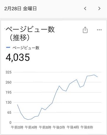 4000PV