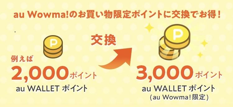 au WALLETポイント50%増量キャンペーン!au Wowma利用限定でポイントが1.5倍に!