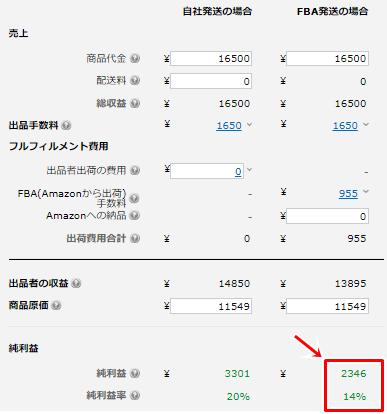 AmazonFBAシミュレーター利益計算